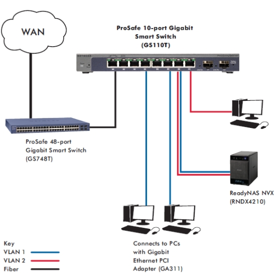 16416 network & internet network card (ethernet) desktop, laptop and network switch diagram at gsmx.co